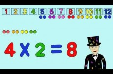 The 2 Times Table Song Version 1