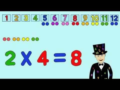 Shawn the train learn numbers