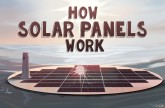 How do solar panels work? – Richard Komp