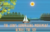 The Sun's surprising movement across the sky – Gordon Williamson